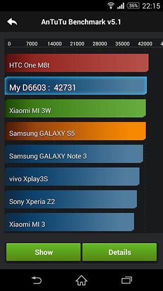Sony Xperia Z3 Review5